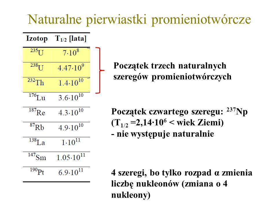Naturalne pierwiastki promieniotwórcze Początek trzech naturalnych szeregów promieniotwórczych Początek czwartego szeregu: 237 Np (T 1/2 =2,1410 6 < w