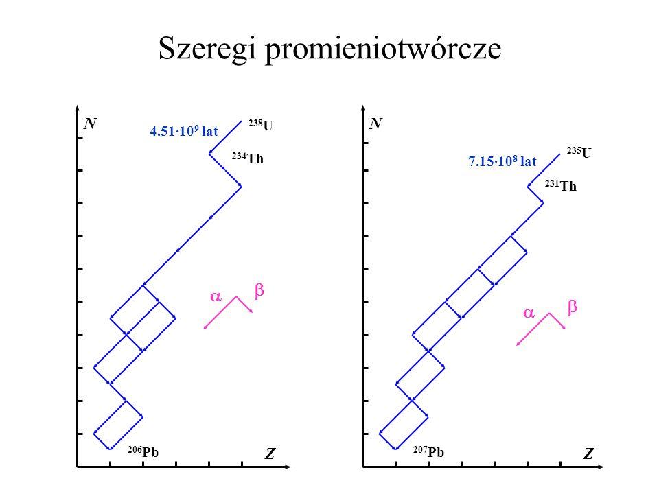 238 U 234 Th 206 Pb Z N 4.51·10 9 lat Szeregi promieniotwórcze 235 U 231 Th 207 Pb Z N 7.15·10 8 lat