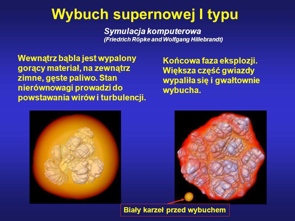 Wybuch supernowej I typu Symulacja komputerowa (Friedrich Röpke and Wolfgang Hillebrandt) Wewnątrz bąbla jest wypalony gorący materiał, na zewnątrz zi