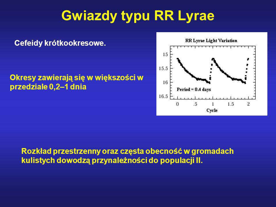 Gwiazdy typu RR Lyrae Okresy zawierają się w większości w przedziale 0,2–1 dnia Cefeidy krótkookresowe. Rozkład przestrzenny oraz częsta obecność w gr