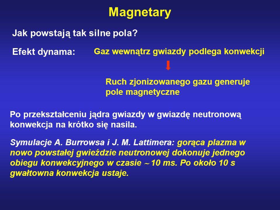 Magnetary Jak powstają tak silne pola? Efekt dynama: Gaz wewnątrz gwiazdy podlega konwekcji Ruch zjonizowanego gazu generuje pole magnetyczne Po przek