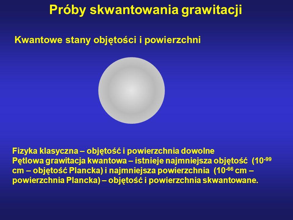 Próby skwantowania grawitacji Kwantowe stany objętości i powierzchni Fizyka klasyczna – objętość i powierzchnia dowolne Pętlowa grawitacja kwantowa –