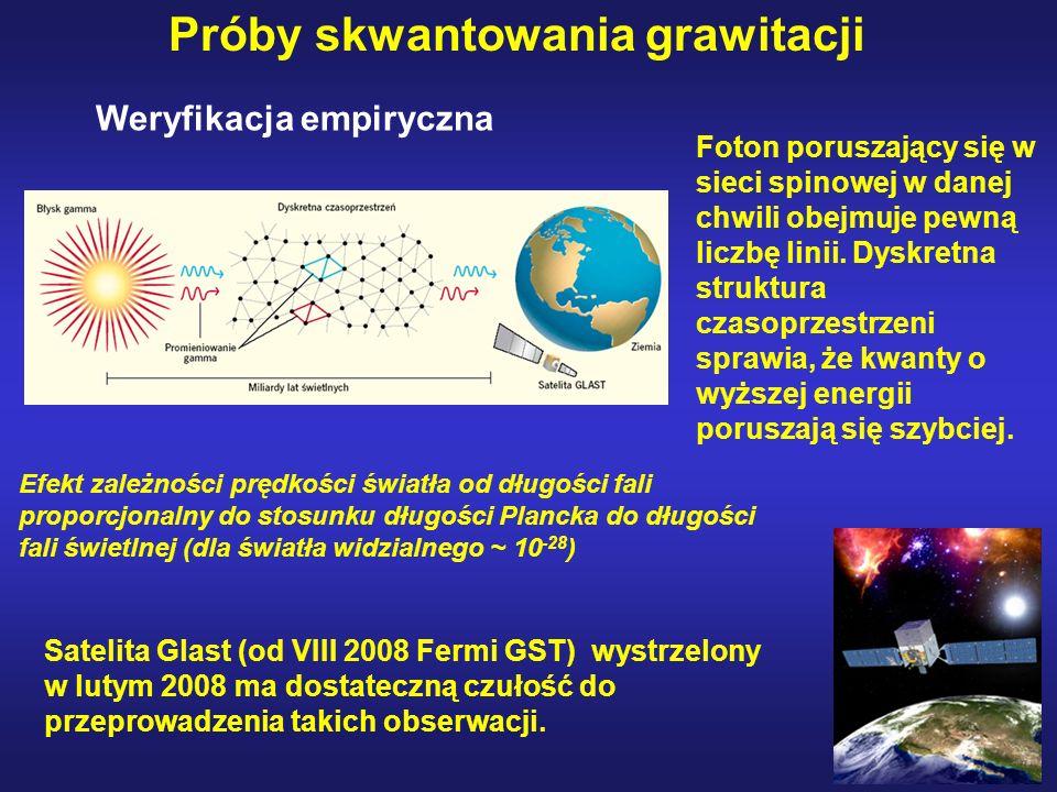 Satelita Glast (od VIII 2008 Fermi GST) wystrzelony w lutym 2008 ma dostateczną czułość do przeprowadzenia takich obserwacji. Efekt zależności prędkoś
