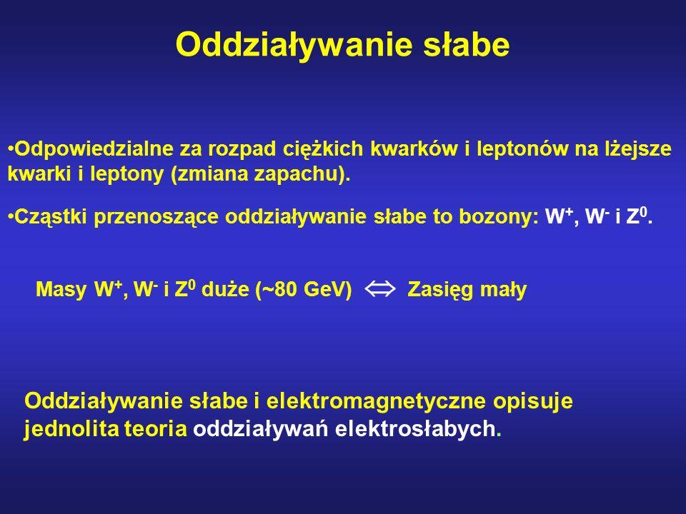 Oddziaływanie słabe Odpowiedzialne za rozpad ciężkich kwarków i leptonów na lżejsze kwarki i leptony (zmiana zapachu). Cząstki przenoszące oddziaływan