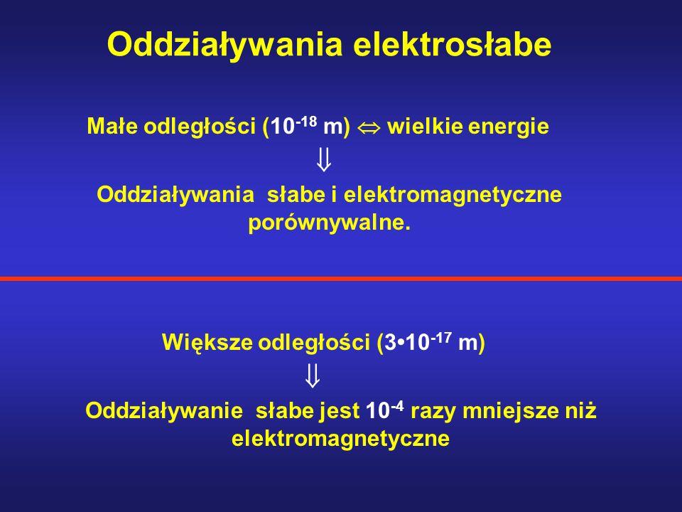 Oddziaływania elektrosłabe Małe odległości (10 -18 m) wielkie energie Oddziaływania słabe i elektromagnetyczne porównywalne. Większe odległości (310 -