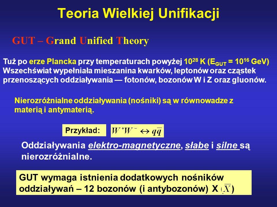 Teoria Wielkiej Unifikacji Tuż po erze Plancka przy temperaturach powyżej 10 28 K (E GUT = 10 16 GeV) Wszechświat wypełniała mieszanina kwarków, lepto