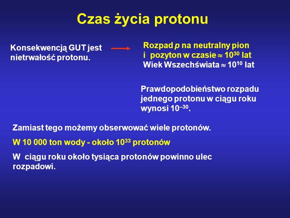 Czas życia protonu Konsekwencją GUT jest nietrwałość protonu. Rozpad p na neutralny pion i pozyton w czasie 10 30 lat Wiek Wszechświata 10 10 lat Praw
