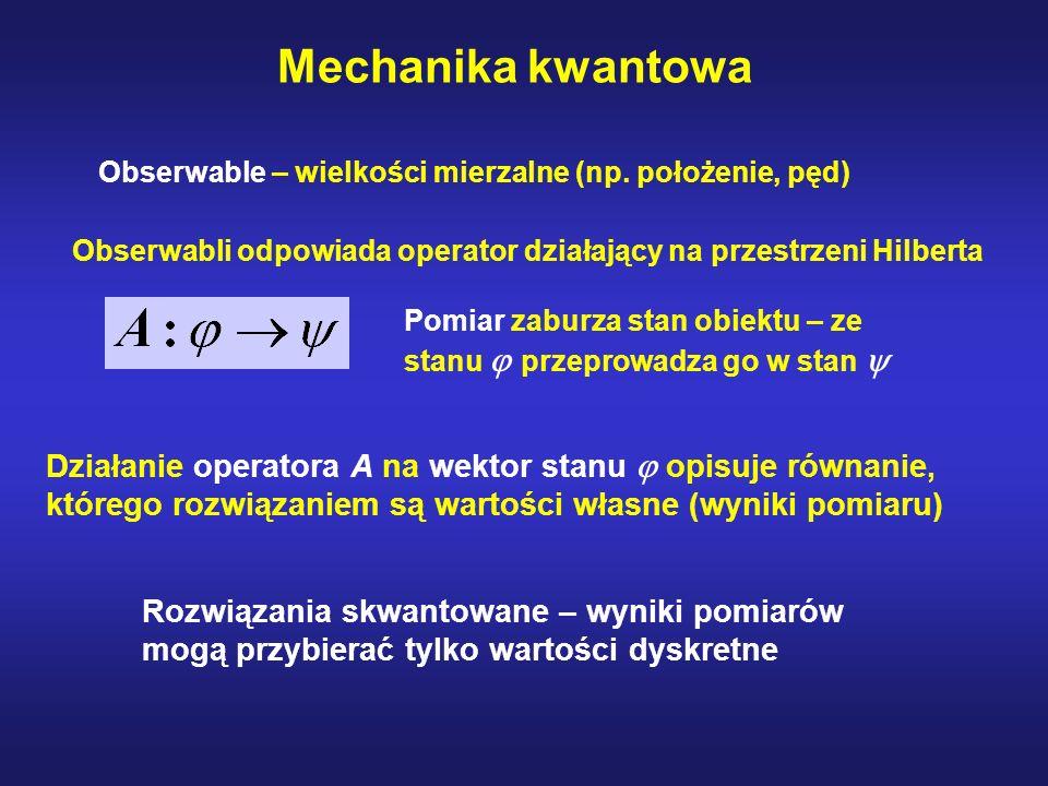 Mechanika kwantowa Obserwable – wielkości mierzalne (np. położenie, pęd) Obserwabli odpowiada operator działający na przestrzeni Hilberta Pomiar zabur