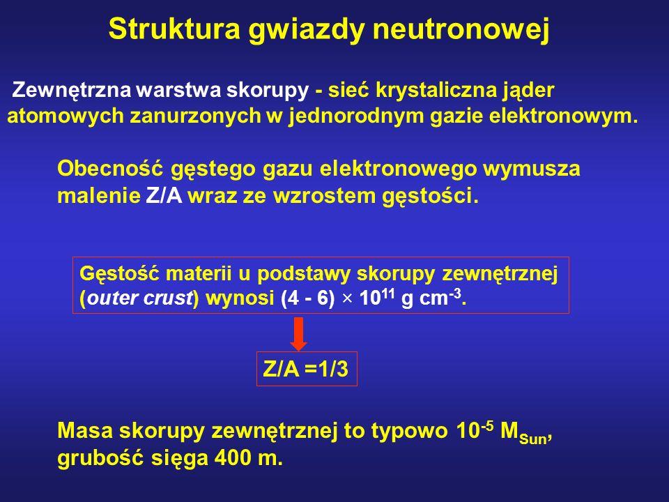 Struktura gwiazdy neutronowej Zewnętrzna warstwa skorupy - sieć krystaliczna jąder atomowych zanurzonych w jednorodnym gazie elektronowym.