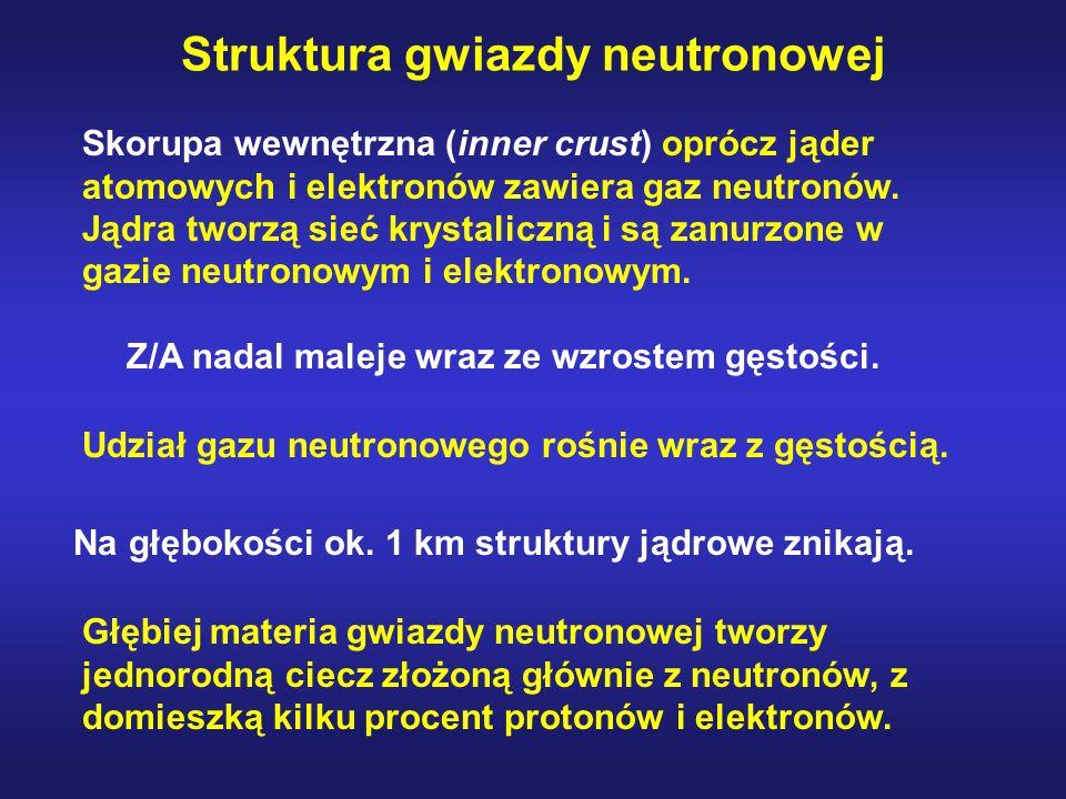 Struktura gwiazdy neutronowej Skorupa wewnętrzna (inner crust) oprócz jąder atomowych i elektronów zawiera gaz neutronów.