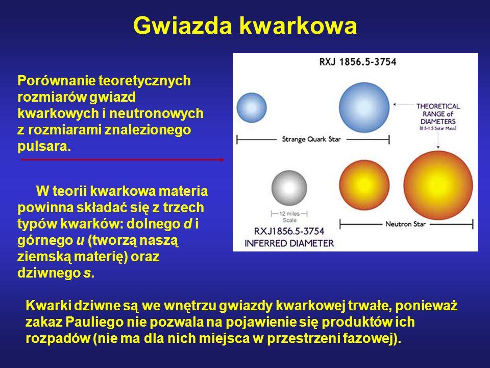 Gwiazda kwarkowa Porównanie teoretycznych rozmiarów gwiazd kwarkowych i neutronowych z rozmiarami znalezionego pulsara.