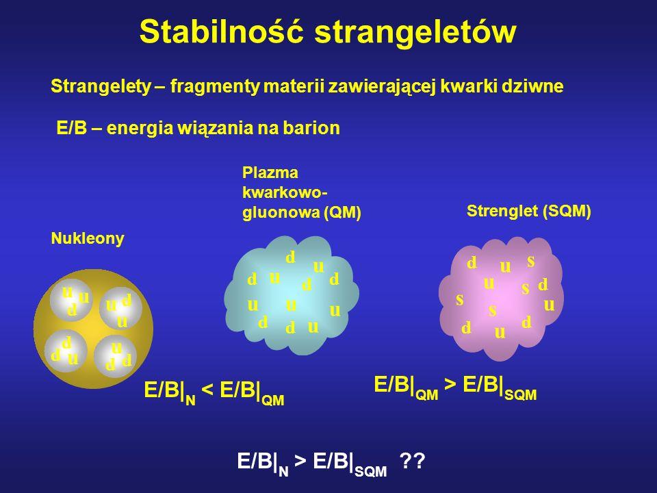 Stabilność strangeletów d d u d d u d u u u u d Nukleony d u u u u u u d d d d d Plazma kwarkowo- gluonowa (QM) u u u u d d d d s s s s Strenglet (SQM) E/B| N < E/B| QM E/B| QM > E/B| SQM E/B| N > E/B| SQM ?.