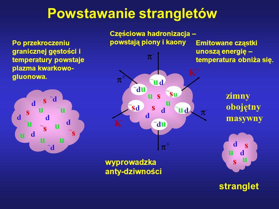 Powstawanie strangletów s su u d d u ~d~d u ~d~d ~u~u d ~u~u d ~s~s d ~s~s u s s ~s~s u u u u ~u~u d d d d ~d~d ~d~d ~s~s ~u~u d u s s u u d d - - + + K+K+ K-K- Po przekroczeniu granicznej gęstości i temperatury powstaje plazma kwarkowo- gluonowa.