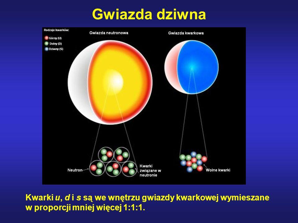 Gwiazda dziwna Kwarki u, d i s są we wnętrzu gwiazdy kwarkowej wymieszane w proporcji mniej więcej 1:1:1.