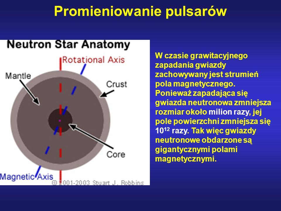 Promieniowanie pulsarów W czasie grawitacyjnego zapadania gwiazdy zachowywany jest strumień pola magnetycznego.