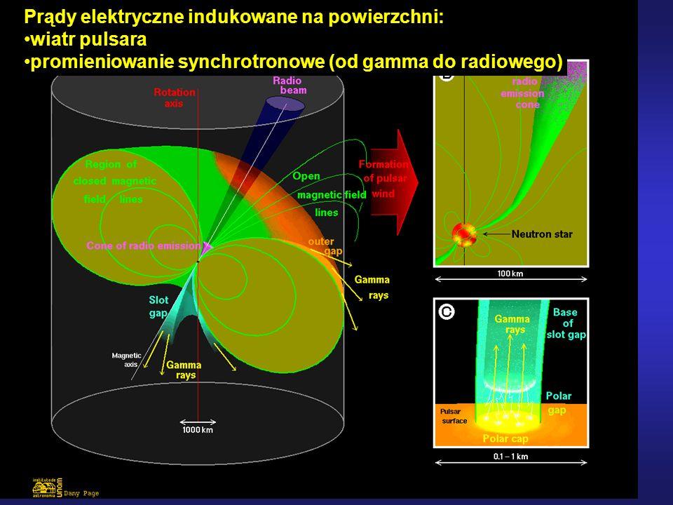 Prądy elektryczne indukowane na powierzchni: wiatr pulsara promieniowanie synchrotronowe (od gamma do radiowego)