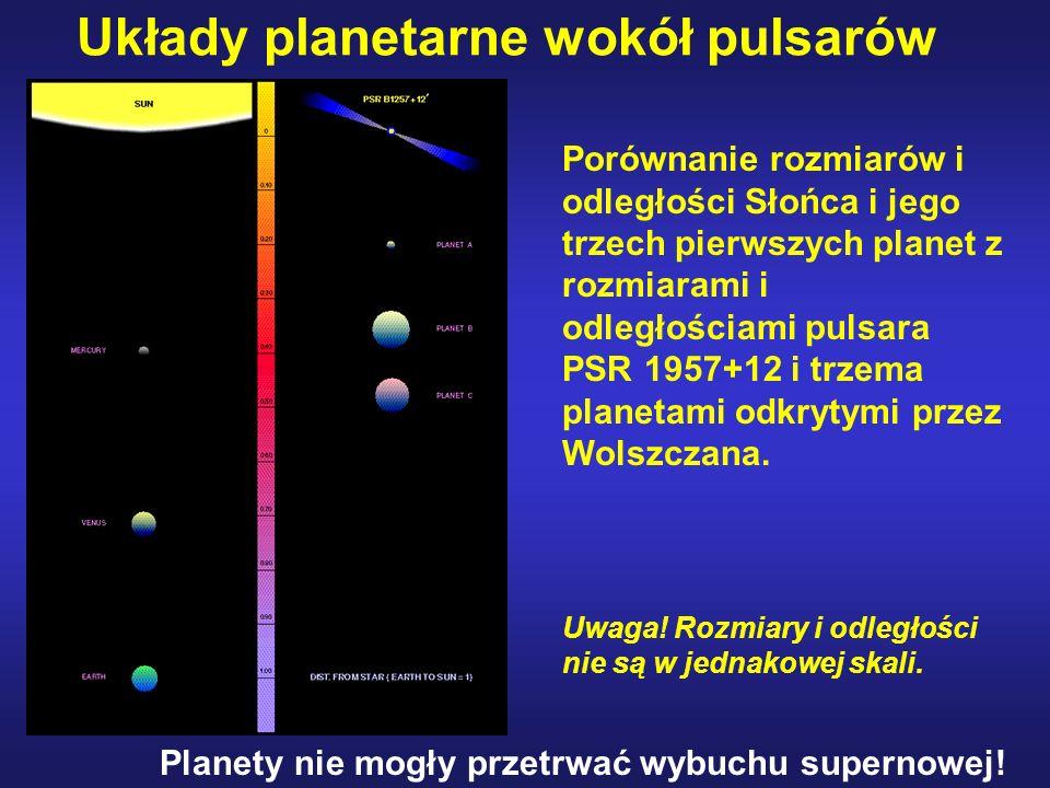 Układy planetarne wokół pulsarów Porównanie rozmiarów i odległości Słońca i jego trzech pierwszych planet z rozmiarami i odległościami pulsara PSR 1957+12 i trzema planetami odkrytymi przez Wolszczana.