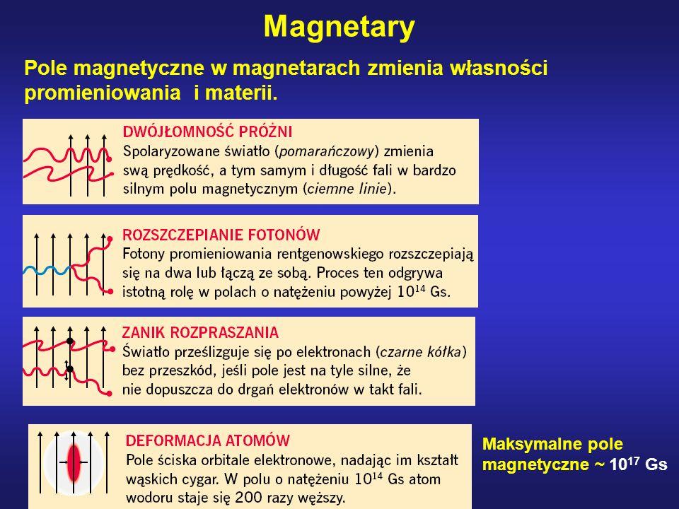 Magnetary Pole magnetyczne w magnetarach zmienia własności promieniowania i materii.