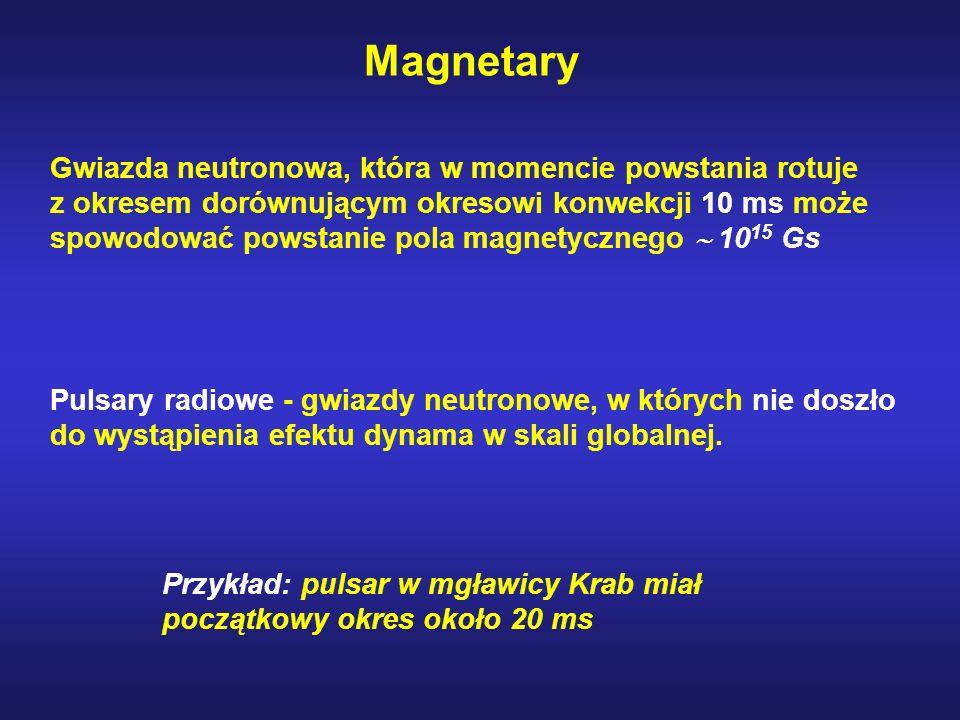 Magnetary Gwiazda neutronowa, która w momencie powstania rotuje z okresem dorównującym okresowi konwekcji 10 ms może spowodować powstanie pola magnetycznego 10 15 Gs Pulsary radiowe - gwiazdy neutronowe, w których nie doszło do wystąpienia efektu dynama w skali globalnej.
