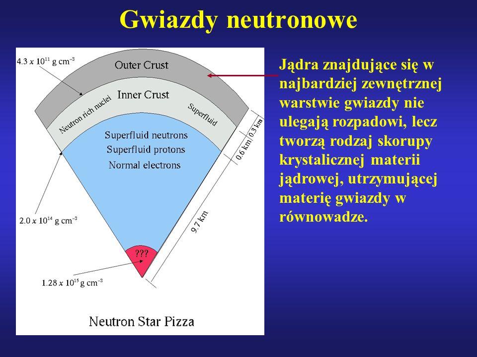 Gwiazdy neutronowe Jądra znajdujące się w najbardziej zewnętrznej warstwie gwiazdy nie ulegają rozpadowi, lecz tworzą rodzaj skorupy krystalicznej materii jądrowej, utrzymującej materię gwiazdy w równowadze.