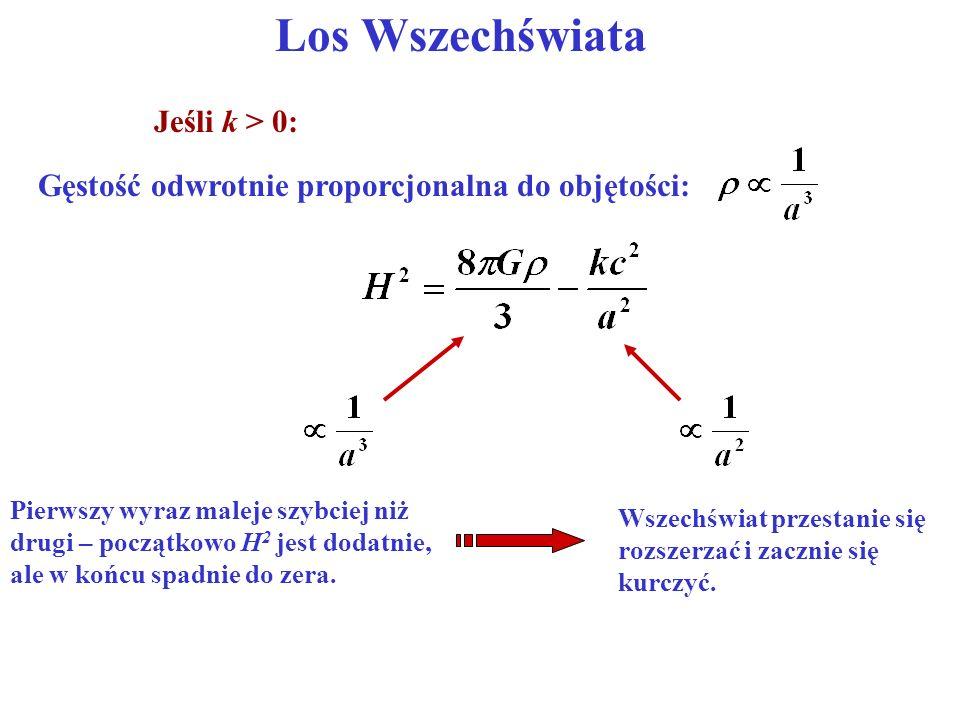 Jeśli k > 0: Gęstość odwrotnie proporcjonalna do objętości: Pierwszy wyraz maleje szybciej niż drugi – początkowo H 2 jest dodatnie, ale w końcu spadn