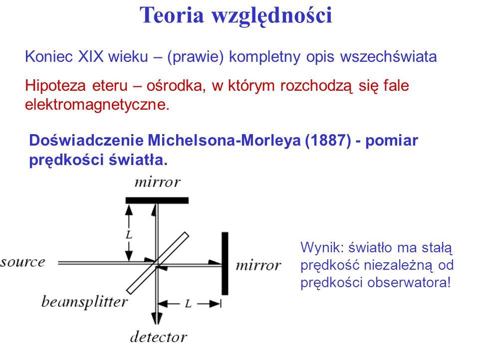 Koniec XIX wieku – (prawie) kompletny opis wszechświata Hipoteza eteru – ośrodka, w którym rozchodzą się fale elektromagnetyczne. Doświadczenie Michel
