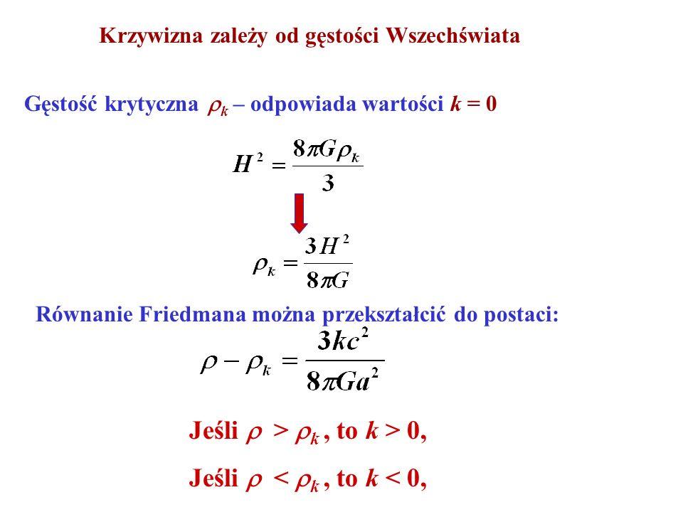 Gęstość krytyczna k – odpowiada wartości k = 0 Równanie Friedmana można przekształcić do postaci: Jeśli > k, to k > 0, Jeśli < k, to k < 0, Krzywizna