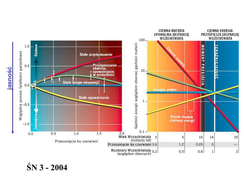 jasność ŚN 3 - 2004