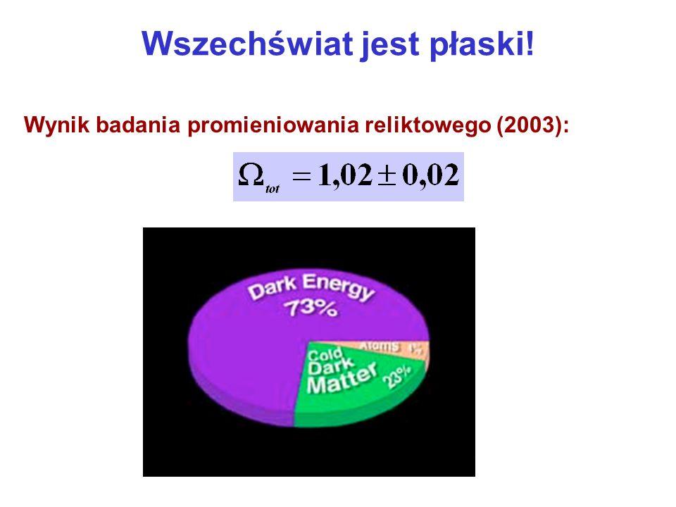Wszechświat jest płaski! Wynik badania promieniowania reliktowego (2003):