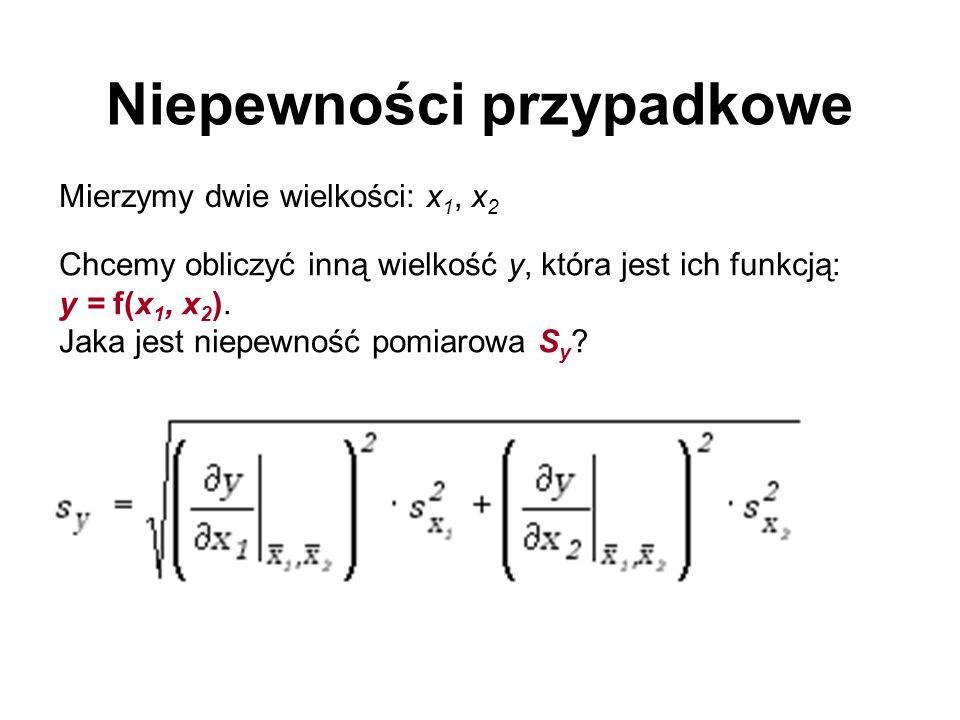 Metoda najmniejszych kwadratów x y ??