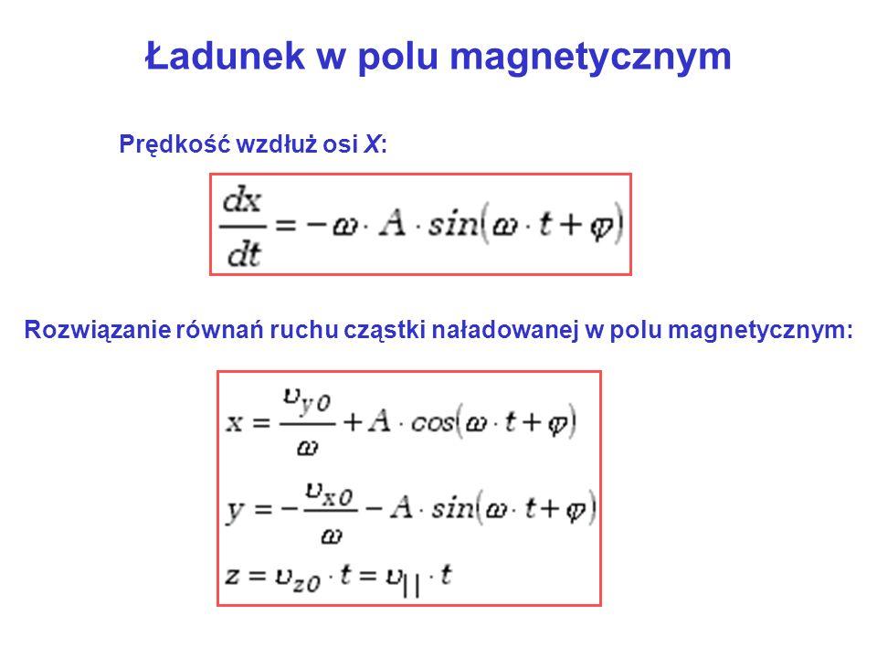 Ładunek w polu magnetycznym Prędkość wzdłuż osi X: Rozwiązanie równań ruchu cząstki naładowanej w polu magnetycznym: