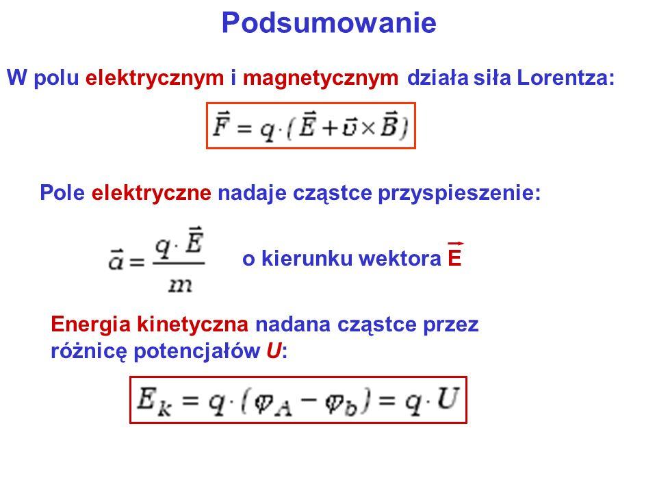 Podsumowanie W polu elektrycznym i magnetycznym działa siła Lorentza: Pole elektryczne nadaje cząstce przyspieszenie: o kierunku wektora E Energia kin