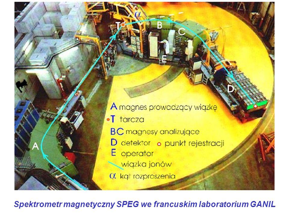 Spektrometr magnetyczny SPEG we francuskim laboratorium GANIL