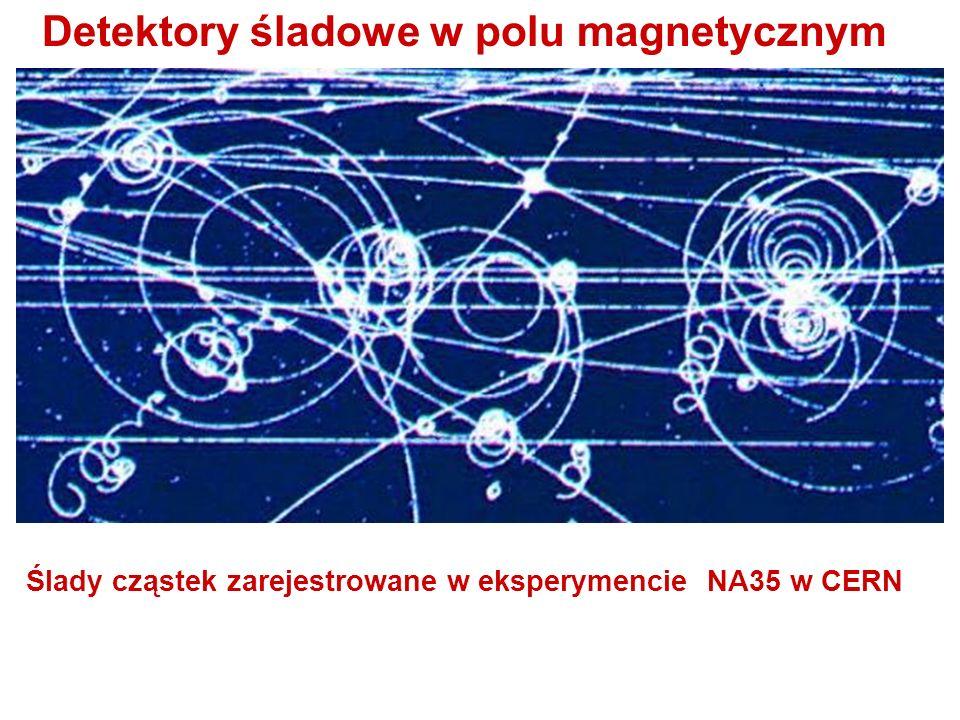 Detektory śladowe w polu magnetycznym Ślady cząstek zarejestrowane w eksperymencie NA35 w CERN