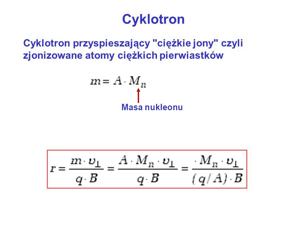 Cyklotron Cyklotron przyspieszający
