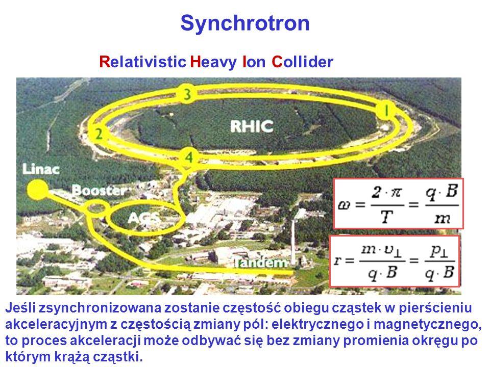 Synchrotron Jeśli zsynchronizowana zostanie częstość obiegu cząstek w pierścieniu akceleracyjnym z częstością zmiany pól: elektrycznego i magnetyczneg