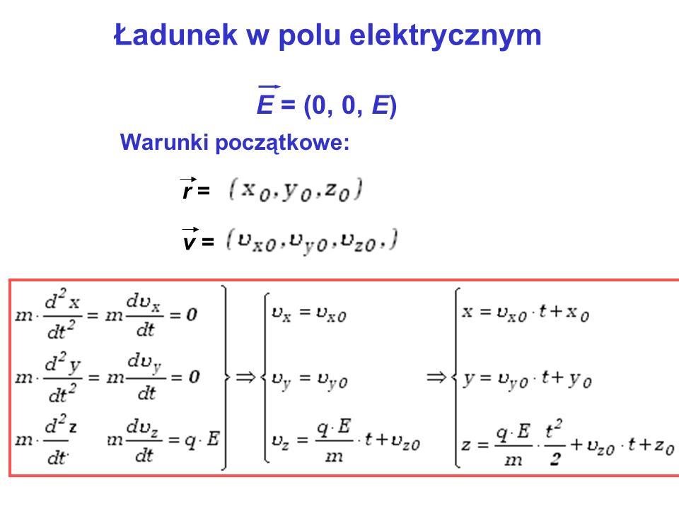 Ładunek w polu elektrycznym E v0v0 q > 0 Początkowo ruch jednostajnie opóźniony do chwili t: Potem ruch jednostajnie przyspieszony w kierunku zgodnym z wektorem E.
