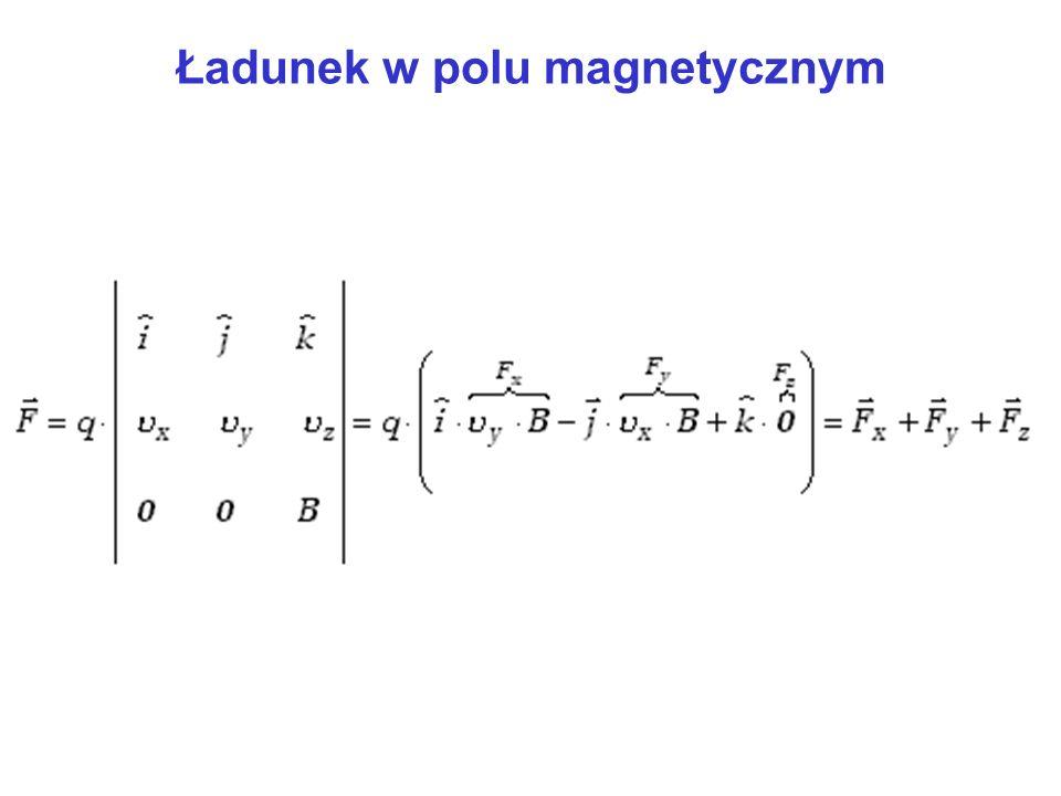 Ładunek w polu magnetycznym Ruch wzdłuż osi Z: Kierunek siły Lorentza jest prostopadły do wektora, a więc składowa siły w kierunku osi Z wynosi zero.