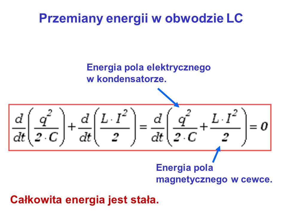 Przemiany energii w obwodzie LC Energia pola elektrycznego w kondensatorze. Energia pola magnetycznego w cewce. Całkowita energia jest stała.