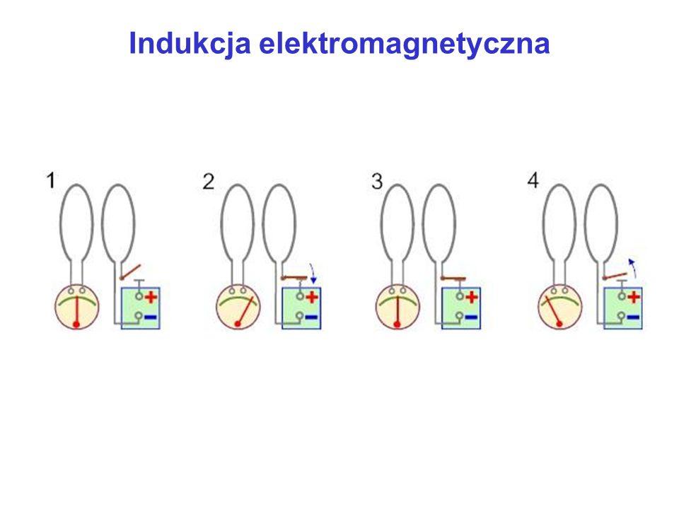 Prawo Indukcji Faradaya Reguła Lenza: Indukowany prąd elektryczny ma taki kierunek, że przeciwstawia się zmianie strumienia pola magnetycznego, która go wywołuje.