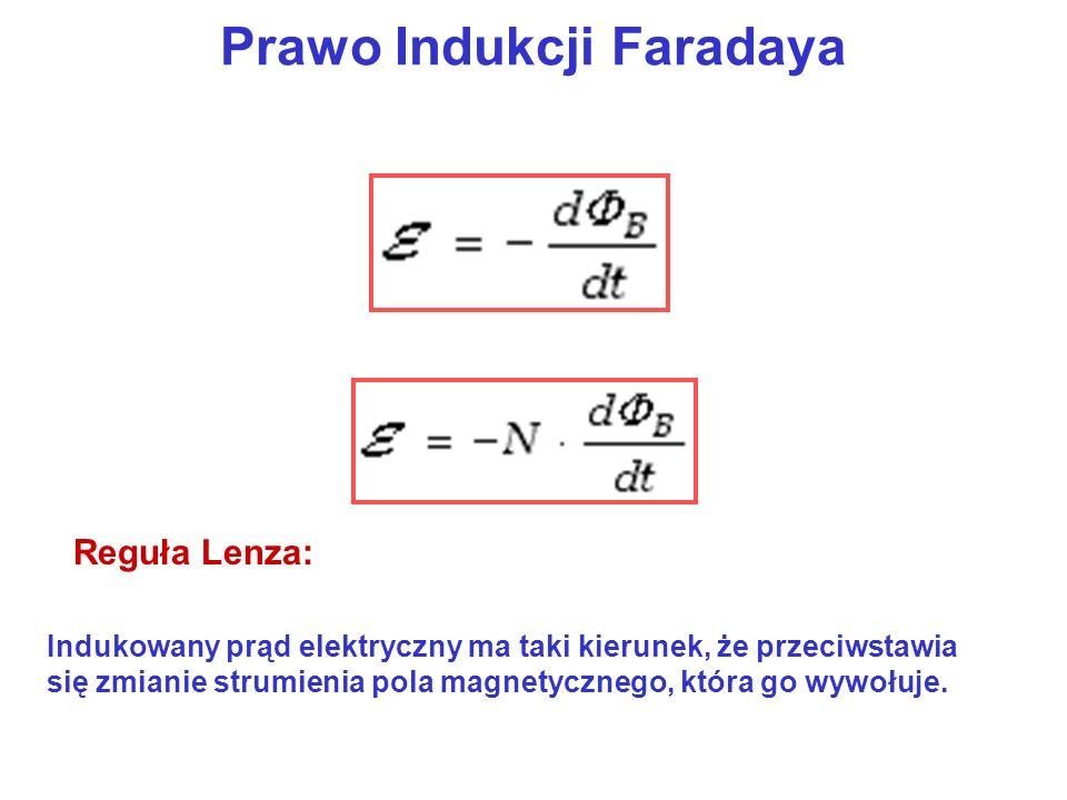 Prawo Indukcji Faradaya Reguła Lenza: Indukowany prąd elektryczny ma taki kierunek, że przeciwstawia się zmianie strumienia pola magnetycznego, która