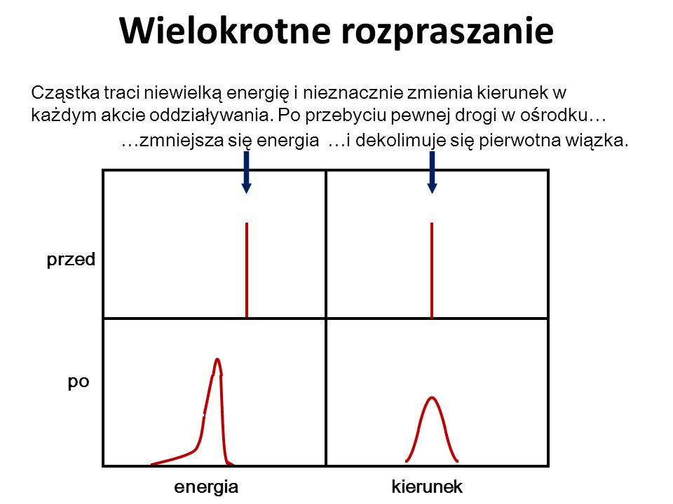 energiakierunek przed po Cząstka traci niewielką energię i nieznacznie zmienia kierunek w każdym akcie oddziaływania. Po przebyciu pewnej drogi w ośro