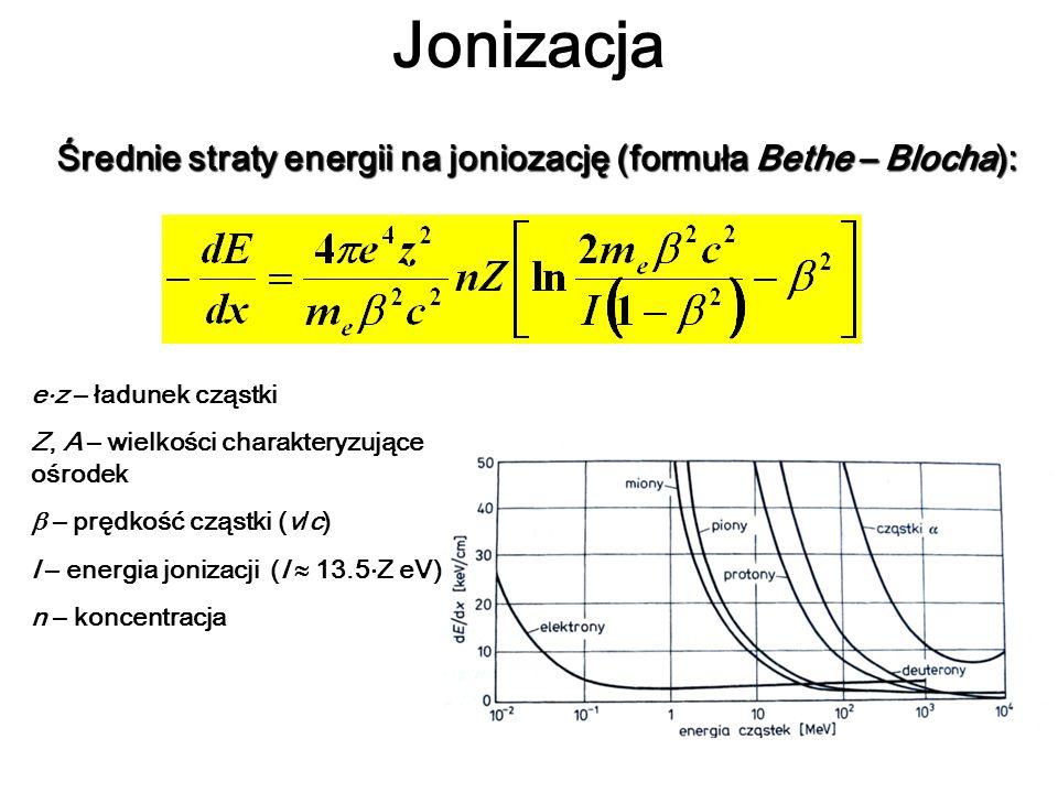 Jonizacja e z – ładunek cząstki Z, A – wielkości charakteryzujące ośrodek – prędkość cząstki (v/c) I – energia jonizacji (I 13.5 Z eV) n – koncentracj