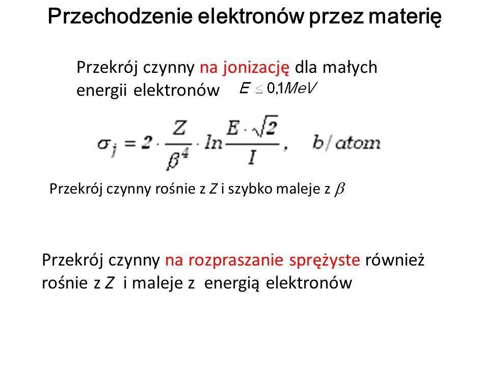 Przechodzenie elektronów przez materię Przekrój czynny na jonizację dla małych energii elektronów Przekrój czynny rośnie z Z i szybko maleje z Przekró