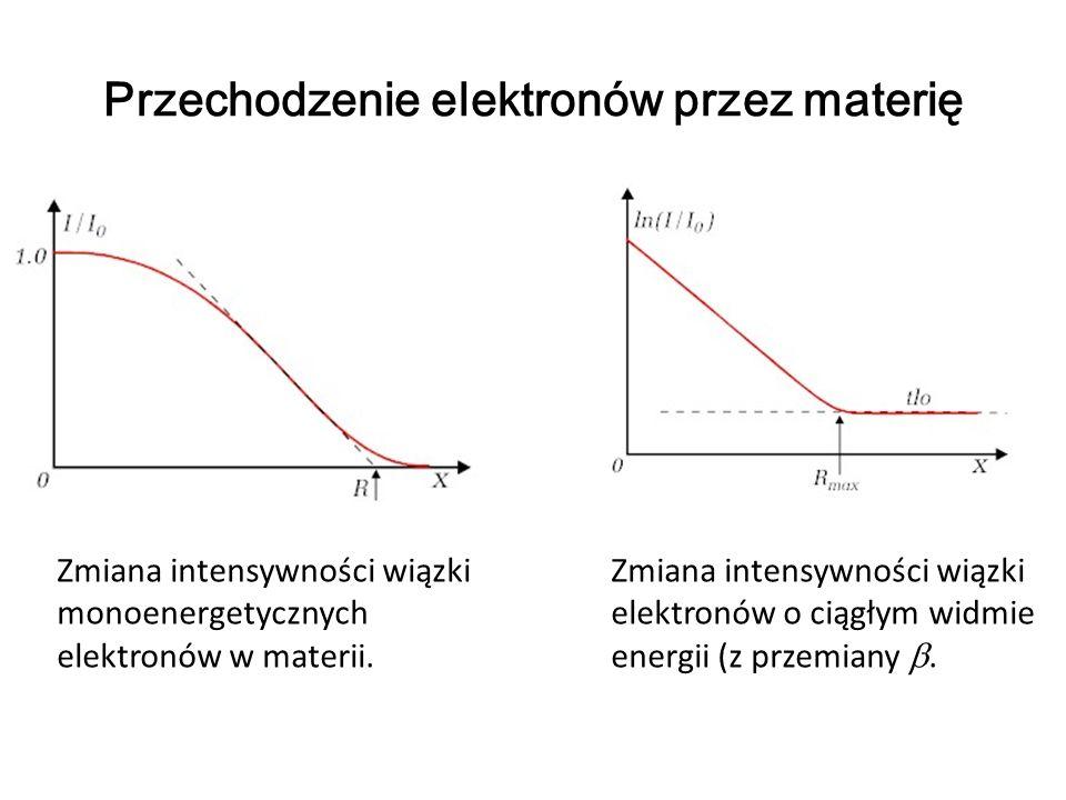 Przechodzenie elektronów przez materię Zmiana intensywności wiązki monoenergetycznych elektronów w materii. Zmiana intensywności wiązki elektronów o c