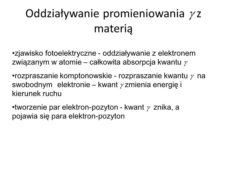 Oddziaływanie promieniowania z materią zjawisko fotoelektryczne - oddziaływanie z elektronem związanym w atomie – całkowita absorpcja kwantu rozprasza