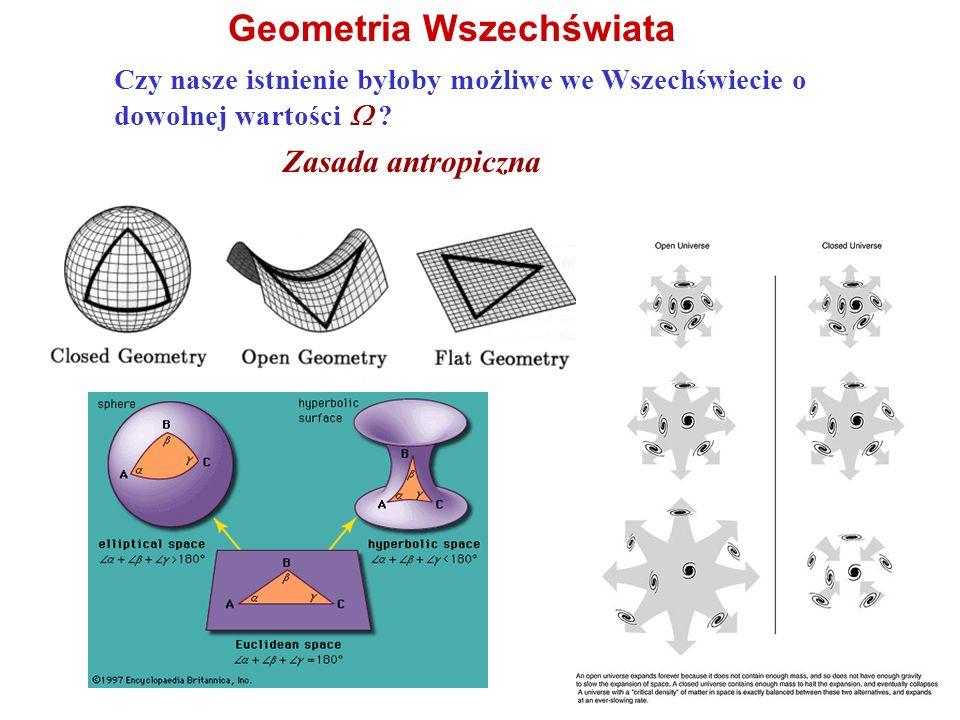 Geometria Wszechświata Czy nasze istnienie byłoby możliwe we Wszechświecie o dowolnej wartości ? Zasada antropiczna