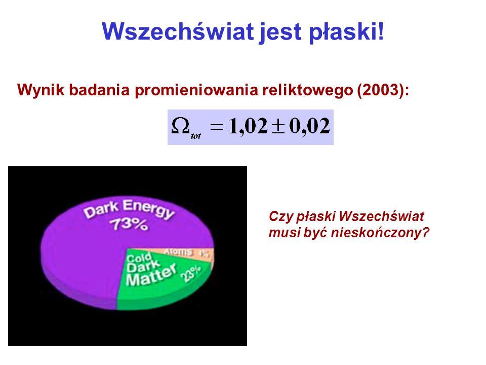 Wszechświat jest płaski! Wynik badania promieniowania reliktowego (2003): Czy płaski Wszechświat musi być nieskończony?