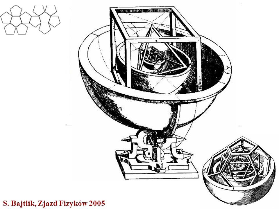 S. Bajtlik, Zjazd Fizyków 2005