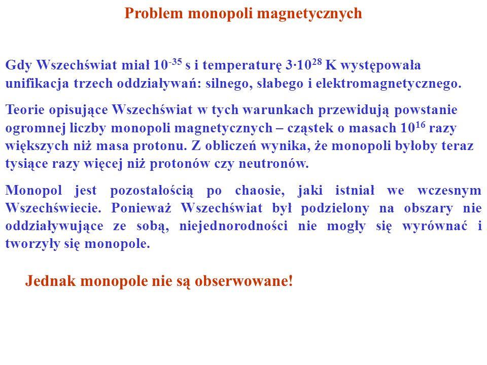 Problem monopoli magnetycznych Gdy Wszechświat miał 10 -35 s i temperaturę 3·10 28 K występowała unifikacja trzech oddziaływań: silnego, słabego i ele